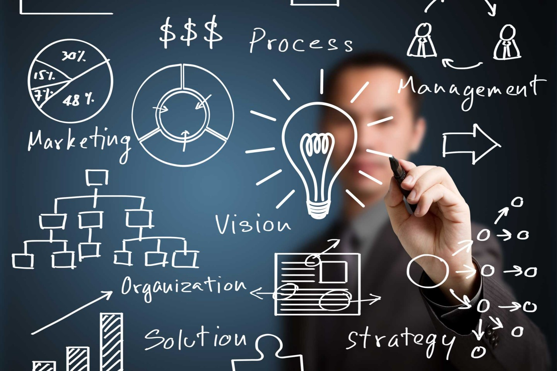 3η προκηρυξη Γενική Επιχειρηματικότητα